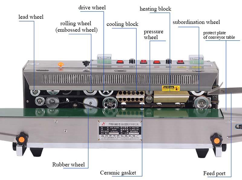 máquina de sellado de bolsas horizontal Frm 980-9