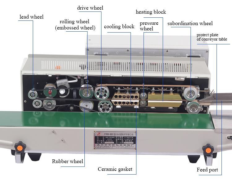 sellador de impulsos frm 980-4-Sincropack-Barcelona